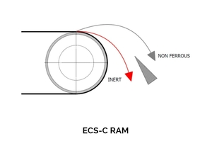 The material fractions ECS-C RAM